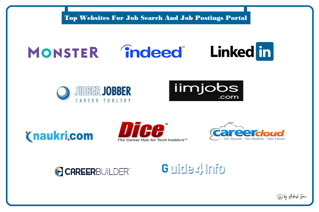 List of job search websites in India