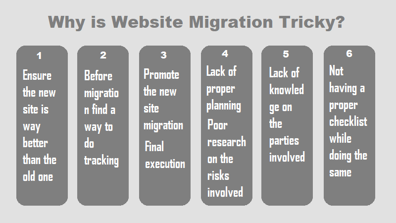 Why is Website Migration Tricky?