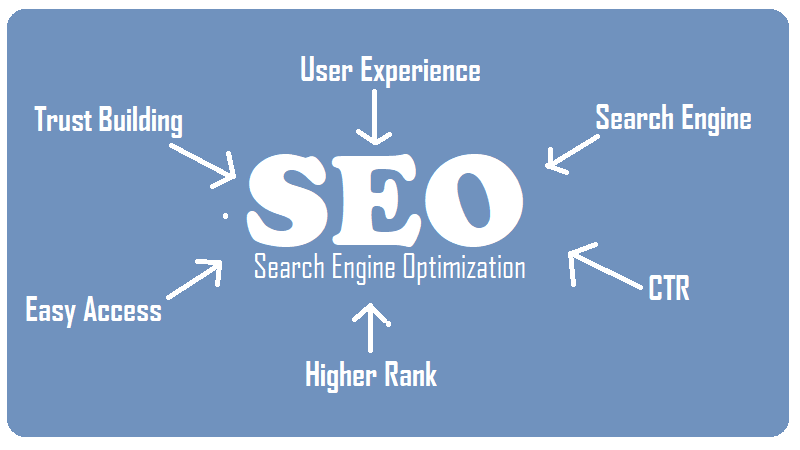 How important is website optimization in SEO
