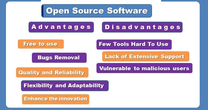 Advantages and Disadvantages of Open Source Software