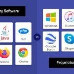 Proprietary Software VS Non Proprietary