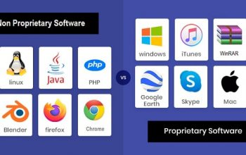 Proprietary Software VS Non Proprietary